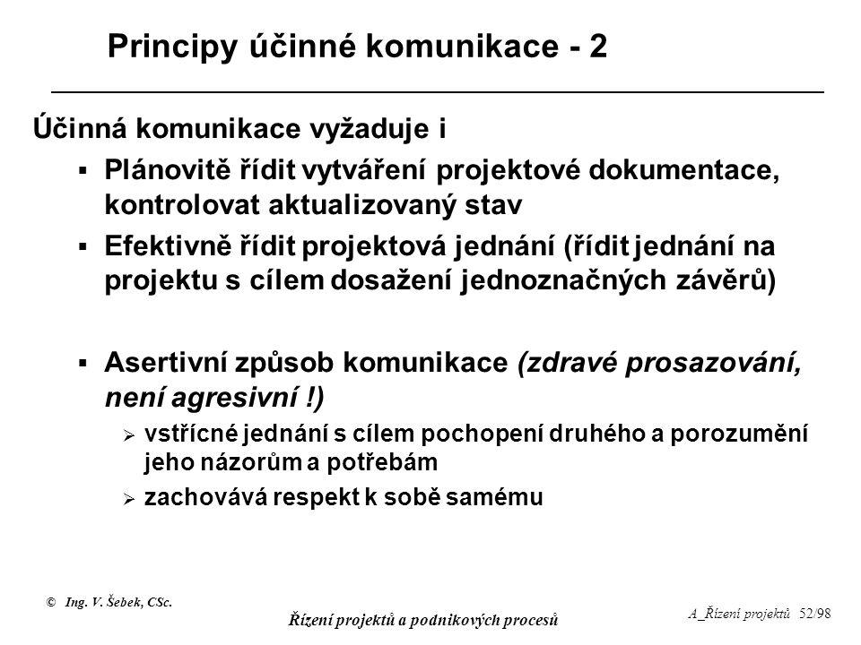 © Ing. V. Šebek, CSc. Řízení projektů a podnikových procesů A_Řízení projektů 52/98 Principy účinné komunikace - 2 Účinná komunikace vyžaduje i  Plán