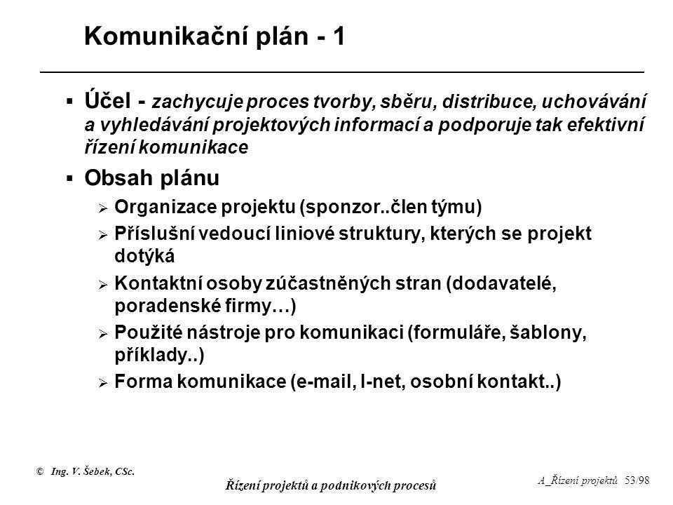 © Ing. V. Šebek, CSc. Řízení projektů a podnikových procesů A_Řízení projektů 53/98 Komunikační plán - 1  Účel - zachycuje proces tvorby, sběru, dist