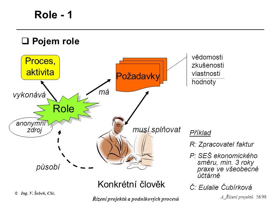© Ing. V. Šebek, CSc. Řízení projektů a podnikových procesů A_Řízení projektů 56/98 anonymní zdroj Role - 1 Role vědomosti zkušenosti vlastnosti hodno