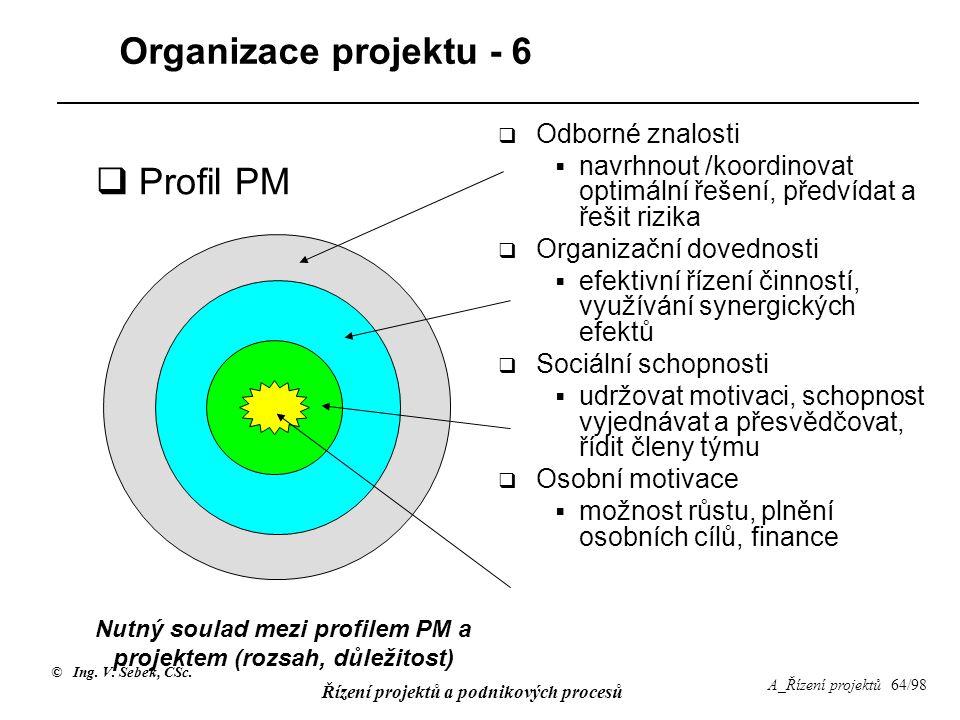 © Ing. V. Šebek, CSc. Řízení projektů a podnikových procesů A_Řízení projektů 64/98 Organizace projektu - 6  Odborné znalosti  navrhnout /koordinova