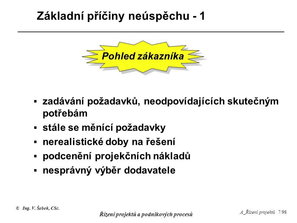 © Ing. V. Šebek, CSc. Řízení projektů a podnikových procesů A_Řízení projektů 7/98 Základní příčiny neúspěchu - 1  zadávání požadavků, neodpovídající