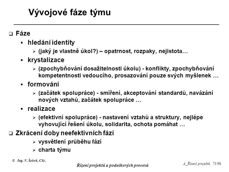 © Ing. V. Šebek, CSc. Řízení projektů a podnikových procesů A_Řízení projektů 73/98 Vývojové fáze týmu  Fáze  hledání identity  (jaký je vlastně úk
