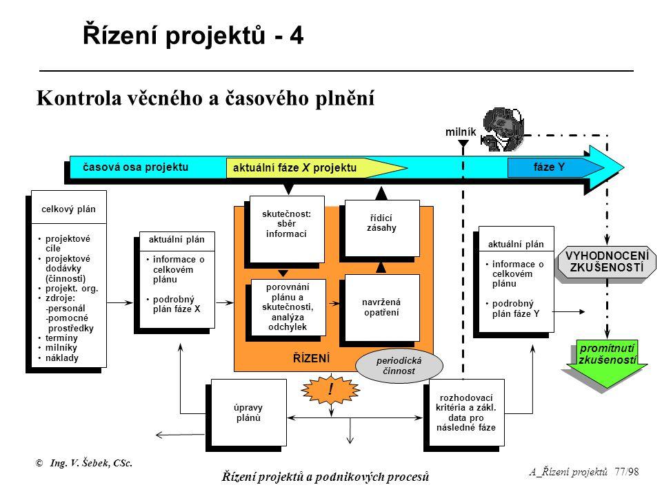 © Ing. V. Šebek, CSc. Řízení projektů a podnikových procesů A_Řízení projektů 77/98 Řízení projektů - 4 časová osa projektu fáze Y aktuální fáze X pro