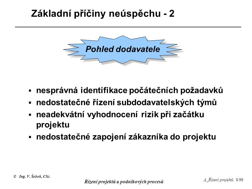 © Ing. V. Šebek, CSc. Řízení projektů a podnikových procesů A_Řízení projektů 8/98 Základní příčiny neúspěchu - 2  nesprávná identifikace počátečních