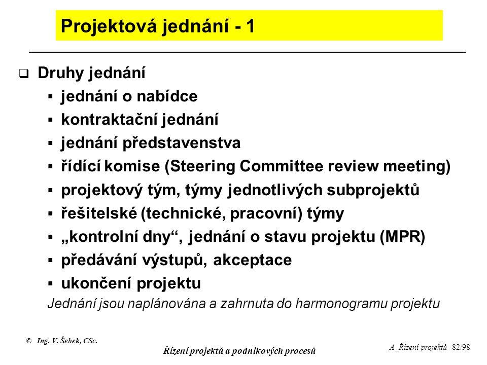 © Ing. V. Šebek, CSc. Řízení projektů a podnikových procesů A_Řízení projektů 82/98 Projektová jednání - 1  Druhy jednání  jednání o nabídce  kontr