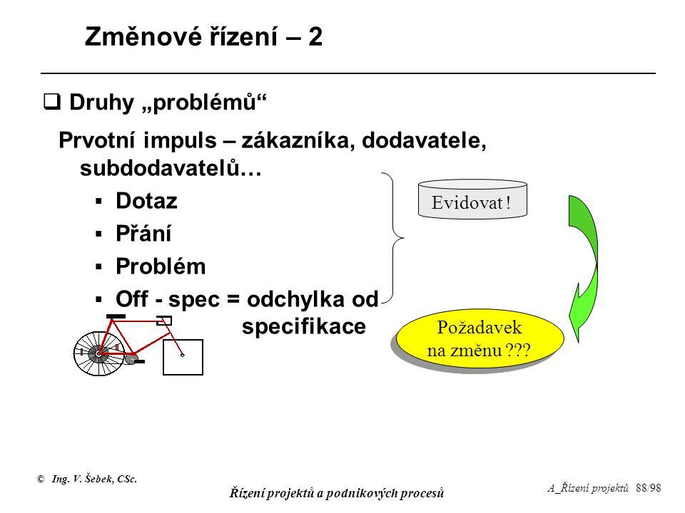 © Ing. V. Šebek, CSc. Řízení projektů a podnikových procesů A_Řízení projektů 88/98 Změnové řízení – 2 Prvotní impuls – zákazníka, dodavatele, subdoda