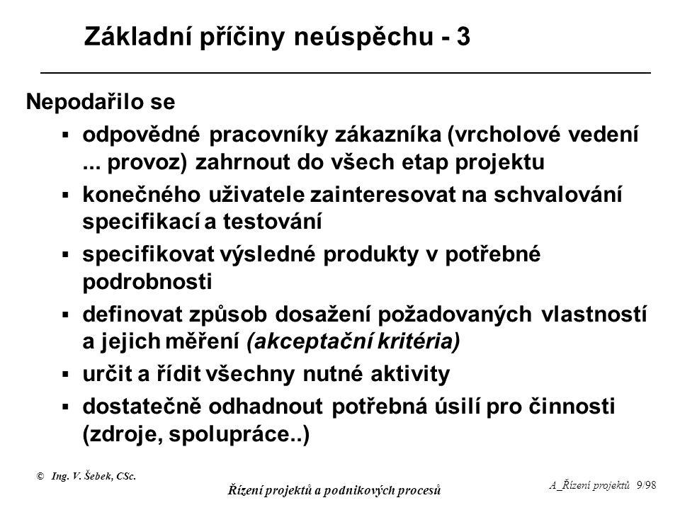 © Ing. V. Šebek, CSc. Řízení projektů a podnikových procesů A_Řízení projektů 9/98 Základní příčiny neúspěchu - 3 Nepodařilo se  odpovědné pracovníky