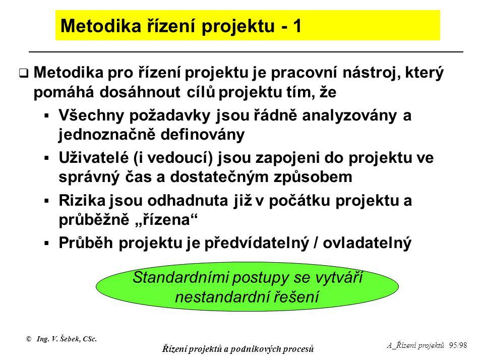 © Ing. V. Šebek, CSc. Řízení projektů a podnikových procesů A_Řízení projektů 95/98 Metodika řízení projektu - 1  Metodika pro řízení projektu je pra