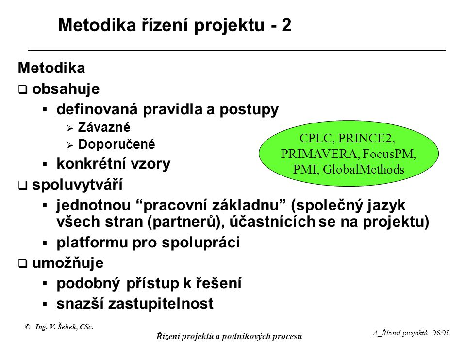 © Ing. V. Šebek, CSc. Řízení projektů a podnikových procesů A_Řízení projektů 96/98 Metodika řízení projektu - 2 Metodika  obsahuje  definovaná prav