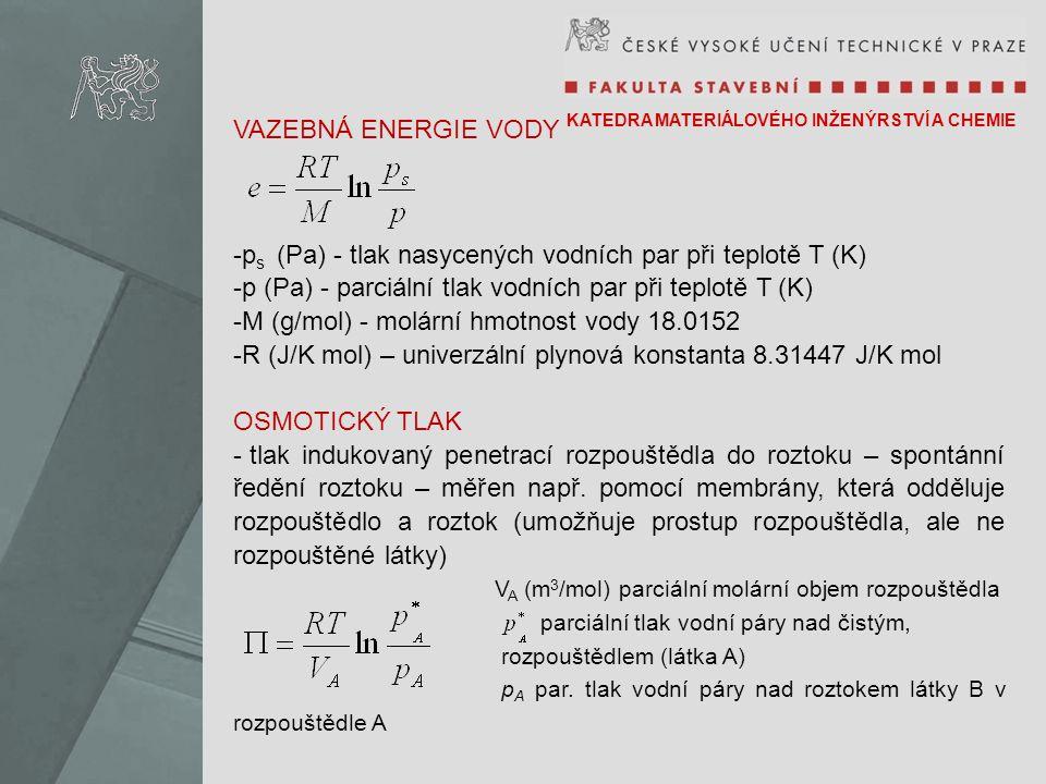 KATEDRA MATERIÁLOVÉHO INŽENÝRSTVÍ A CHEMIE VAZEBNÁ ENERGIE VODY -p s (Pa) - tlak nasycených vodních par při teplotě T (K) -p (Pa) - parciální tlak vodních par při teplotě T (K) -M (g/mol) - molární hmotnost vody 18.0152 -R (J/K mol) – univerzální plynová konstanta 8.31447 J/K mol OSMOTICKÝ TLAK - tlak indukovaný penetrací rozpouštědla do roztoku – spontánní ředění roztoku – měřen např.