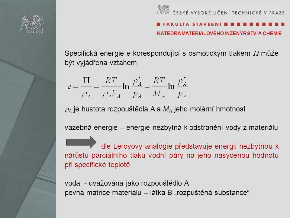 """Specifická energie e korespondující s osmotickým tlakem  může být vyjádřena vztahem  A je hustota rozpouštědla A a M A jeho molární hmotnost vazebná energie – energie nezbytná k odstranění vody z materiálu dle Leroyovy analogie představuje energii nezbytnou k nárůstu parciálního tlaku vodní páry na jeho nasycenou hodnotu při specifické teplotě voda - uvažována jako rozpouštědlo A pevná matrice materiálu – látka B """"rozpuštěná substance"""