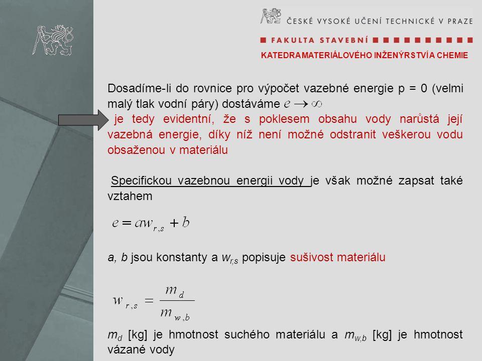 KATEDRA MATERIÁLOVÉHO INŽENÝRSTVÍ A CHEMIE Dosadíme-li do rovnice pro výpočet vazebné energie p = 0 (velmi malý tlak vodní páry) dostáváme je tedy evi