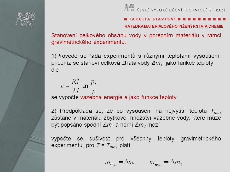 KATEDRA MATERIÁLOVÉHO INŽENÝRSTVÍ A CHEMIE Stanovení celkového obsahu vody v porézním materiálu v rámci gravimetrického experimentu: 1)Provede se řada experimentů s různými teplotami vysoušení, přičemž se stanoví celková ztráta vody Δm T jako funkce teploty dle se vypočte vazebná energie e jako funkce teploty 2) Předpokládá se, že po vysoušení na nejvyšší teplotu T max zůstane v materiálu zbytkové množství vazebné vody, které může být popsáno spodní Δm 1 a horní Δm 2 mezí vypočte se sušivost pro všechny teploty gravimetrického experimentu, pro T = T max platí