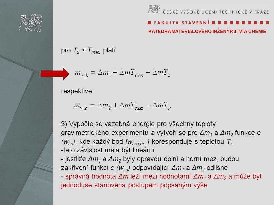 KATEDRA MATERIÁLOVÉHO INŽENÝRSTVÍ A CHEMIE pro T x < T max platí respektive 3) Vypočte se vazebná energie pro všechny teploty gravimetrického experimentu a vytvoří se pro Δm 1 a Δm 2 funkce e (w r,s ), kde každý bod [w r,s,i,ei...