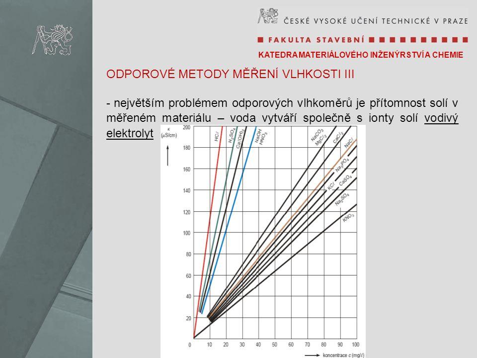 KATEDRA MATERIÁLOVÉHO INŽENÝRSTVÍ A CHEMIE ODPOROVÉ METODY MĚŘENÍ VLHKOSTI III - největším problémem odporových vlhkoměrů je přítomnost solí v měřeném materiálu – voda vytváří společně s ionty solí vodivý elektrolyt