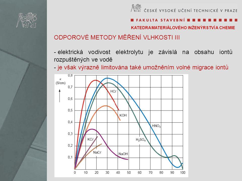 KATEDRA MATERIÁLOVÉHO INŽENÝRSTVÍ A CHEMIE ODPOROVÉ METODY MĚŘENÍ VLHKOSTI III - elektrická vodivost elektrolytu je závislá na obsahu iontů rozpuštěných ve vodě - je však výrazně limitována také umožněním volné migrace iontů