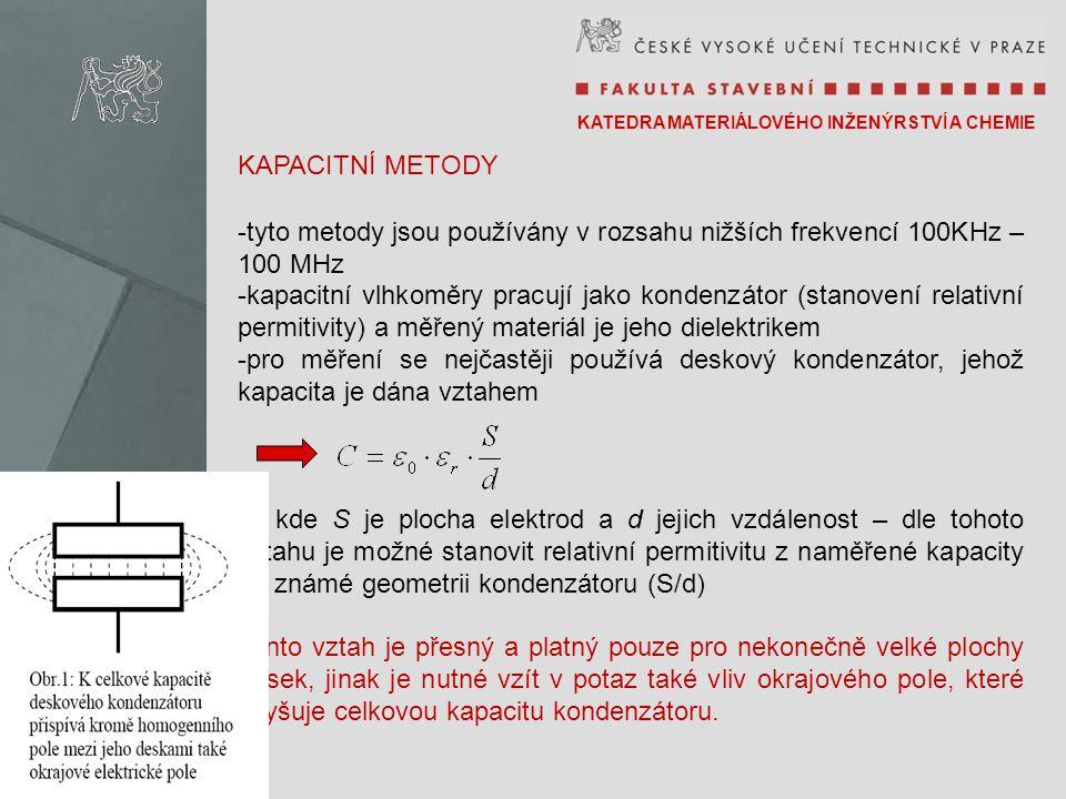 KATEDRA MATERIÁLOVÉHO INŽENÝRSTVÍ A CHEMIE KAPACITNÍ METODY -tyto metody jsou používány v rozsahu nižších frekvencí 100KHz – 100 MHz -kapacitní vlhkom