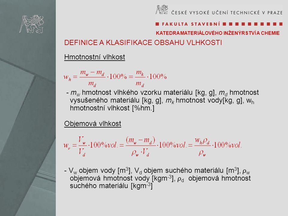 KATEDRA MATERIÁLOVÉHO INŽENÝRSTVÍ A CHEMIE DEFINICE A KLASIFIKACE OBSAHU VLHKOSTI Hmotnostní vlhkost - m w hmotnost vlhkého vzorku materiálu [kg, g], m d hmotnost vysušeného materiálu [kg, g], m k hmotnost vody[kg, g], w h hmotnostní vlhkost [%hm.] Objemová vlhkost - V w objem vody [m 3 ], V d objem suchého materiálu [m 3 ],  w objemová hmotnost vody [kgm -3 ],  d objemová hmotnost suchého materiálu [kgm -3 ]