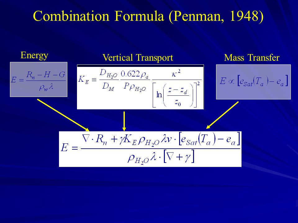 Combination Formula (Penman, 1948) Energy Mass TransferVertical Transport