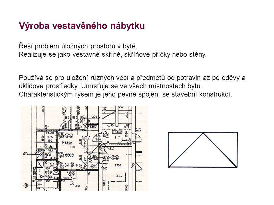 Podle konstrukce a umístění ve stavbě se dělí: - vestavné, tvořeny pouze přední stranou s osazenými dveřmi, všechno ostatní je konstrukce stavby, - přístavné, přední strana a jeden bok, - volné, přední strana a oba boky viditelné, - příčkové, tvoří dělící stěnu.