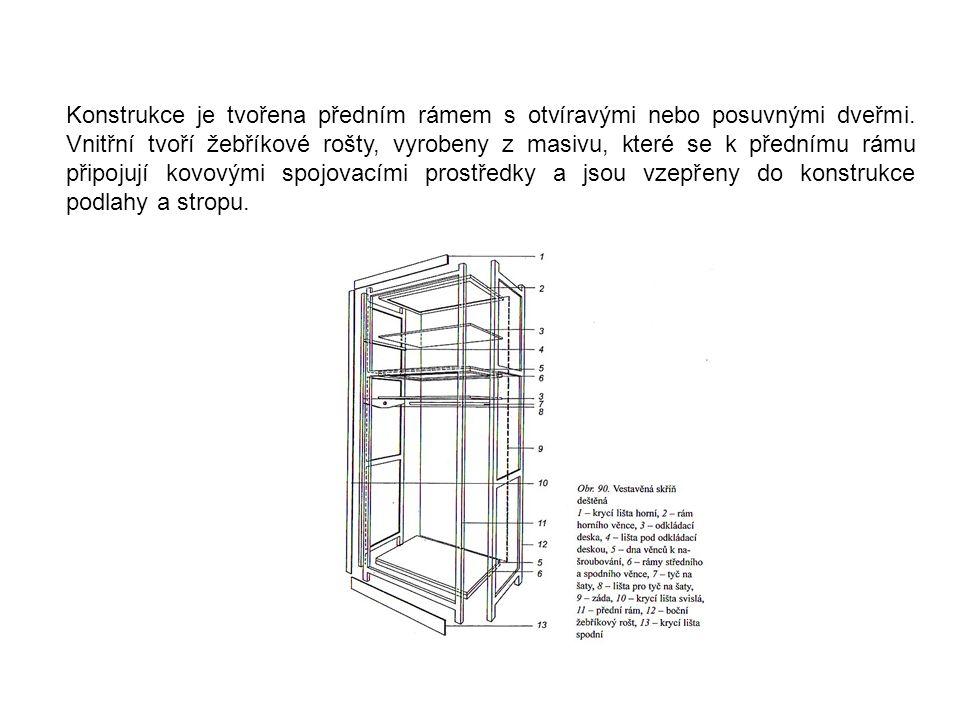 Konstrukce je tvořena předním rámem s otvíravými nebo posuvnými dveřmi.