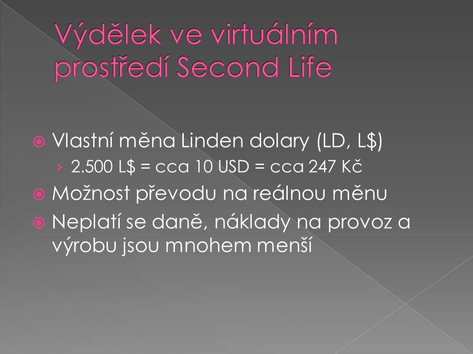  Vlastní měna Linden dolary (LD, L$) › 2.500 L$ = cca 10 USD = cca 247 Kč  Možnost převodu na reálnou měnu  Neplatí se daně, náklady na provoz a výrobu jsou mnohem menší