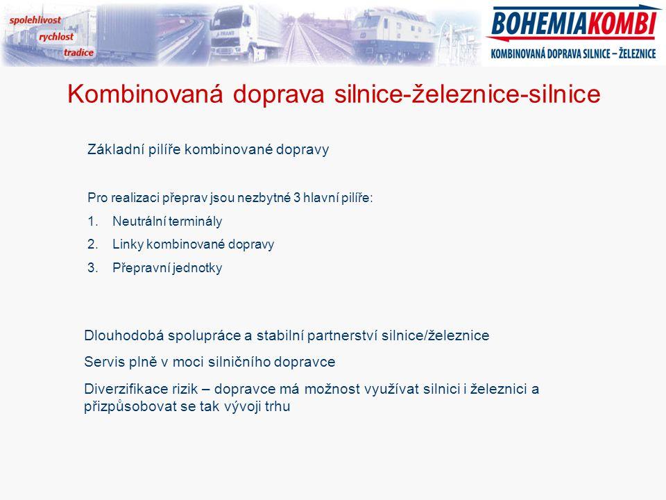 Kombinovaná doprava silnice-železnice-silnice Základní pilíře kombinované dopravy Pro realizaci přeprav jsou nezbytné 3 hlavní pilíře: 1.