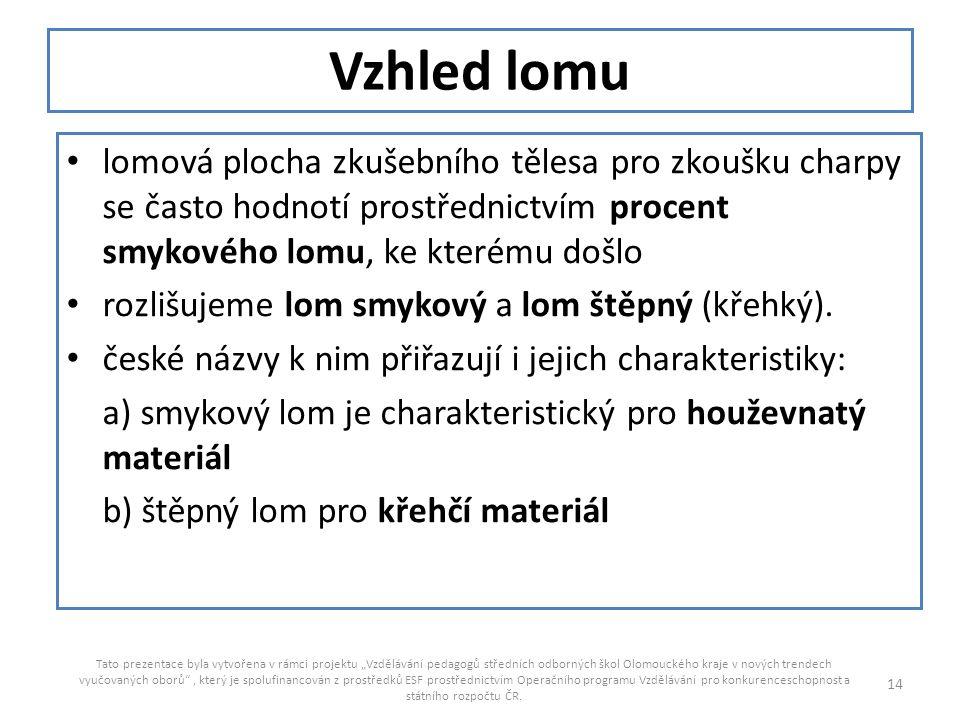 """Vzhled lomu Tato prezentace byla vytvořena v rámci projektu """"Vzdělávání pedagogů středních odborných škol Olomouckého kraje v nových trendech vyučovaných oborů , který je spolufinancován z prostředků ESF prostřednictvím Operačního programu Vzdělávání pro konkurenceschopnost a státního rozpočtu ČR."""