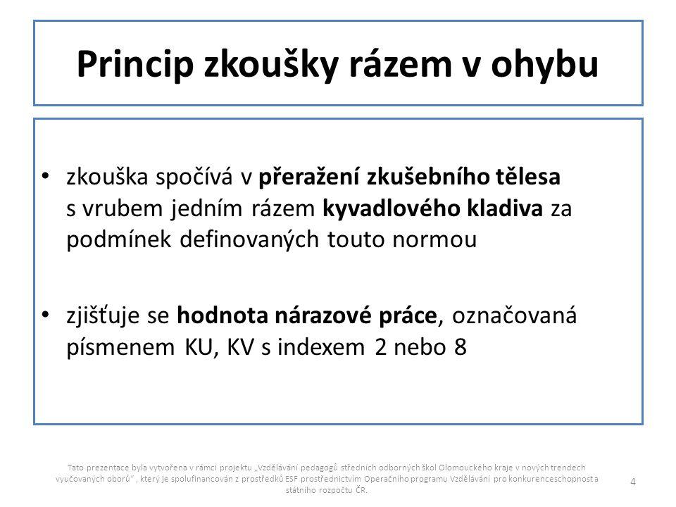 """KU = f( h1-h2) J(Joule) Tato prezentace byla vytvořena v rámci projektu """"Vzdělávání pedagogů středních odborných škol Olomouckého kraje v nových trendech vyučovaných oborů , který je spolufinancován z prostředků ESF prostřednictvím Operačního programu Vzdělávání pro konkurenceschopnost a státního rozpočtu ČR."""