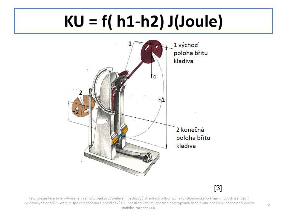 """KU = f( h1-h2) J(Joule) Tato prezentace byla vytvořena v rámci projektu """"Vzdělávání pedagogů středních odborných škol Olomouckého kraje v nových trend"""