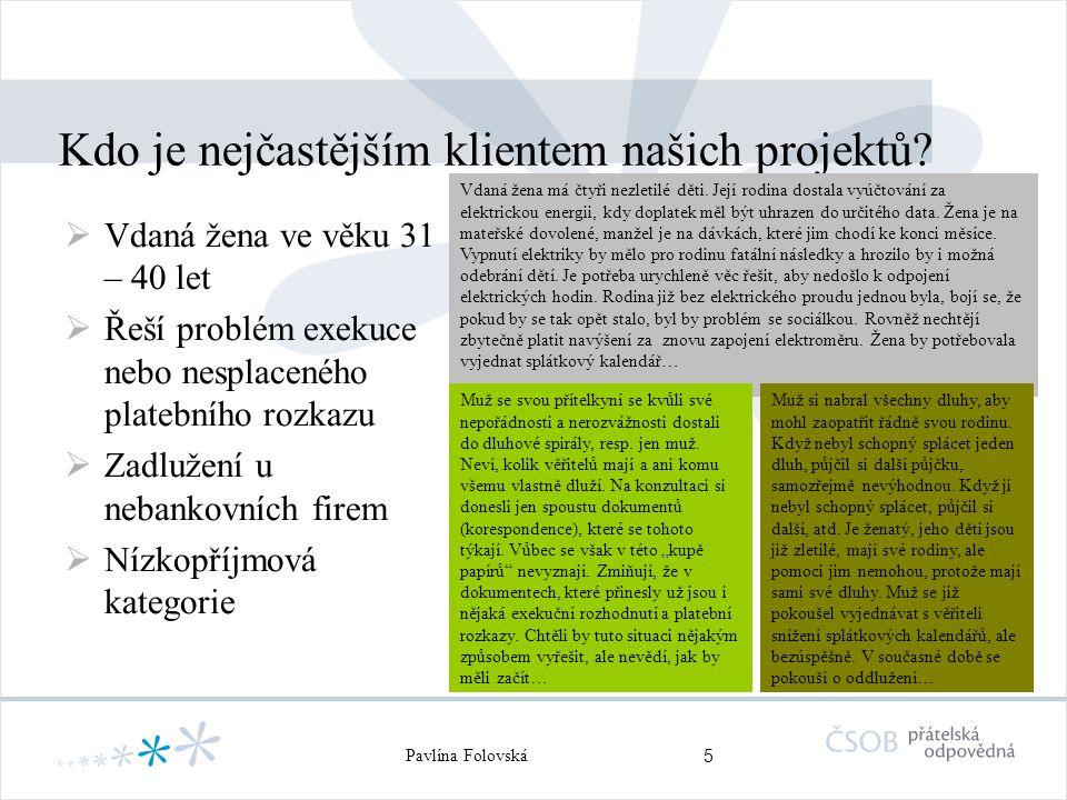 6 Pavlína Folovská Podporujeme projekty finanční gramotnosti Asociace občanských poraden společný tříletý projekt Skupiny ČSOB a AOP cílem je zvýšení obecného finančně-právního povědomí spotřebitelů v oblasti úvěrů a půjček a s nimi spojenými problémy 17 poboček v České republice Poradna při finanční tísni bezplatné dluhové poradenství partnerství bankovních institucí 2 pobočky Koeficient rozumného zadlužení - finanční gramotnost na www.rozumnezadluzeni.cz