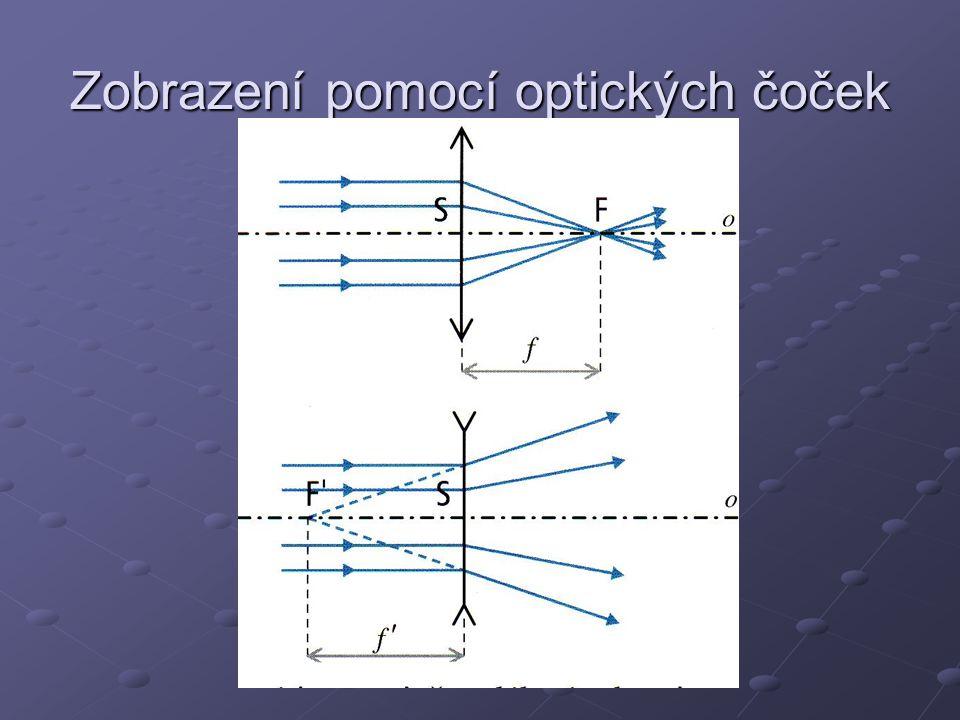 Důležité vlastnosti čoček Ohnisko-místo křížení paprsků procházejících čočkou.