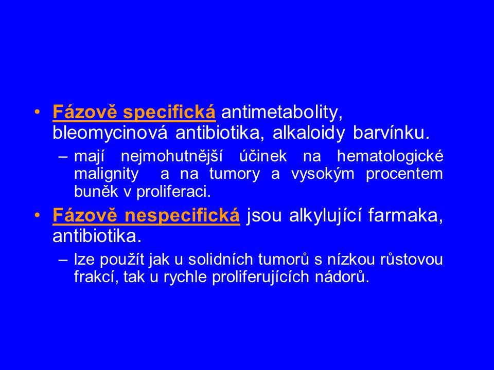 Fázově specifická antimetabolity, bleomycinová antibiotika, alkaloidy barvínku. –mají nejmohutnější účinek na hematologické malignity a na tumory a vy