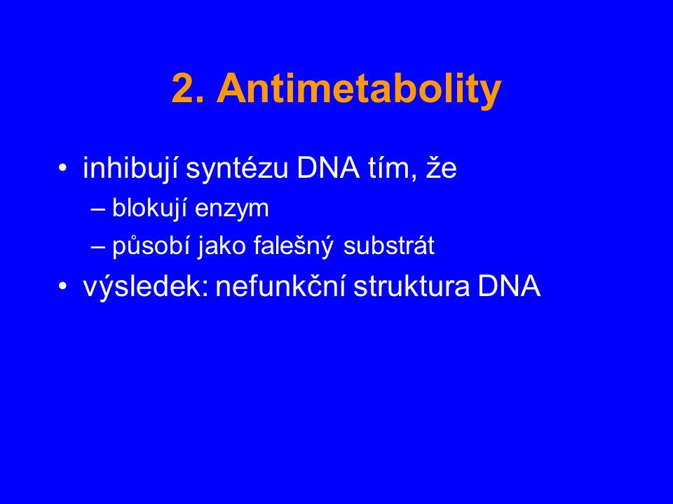 2. Antimetabolity inhibují syntézu DNA tím, že –blokují enzym –působí jako falešný substrát výsledek: nefunkční struktura DNA