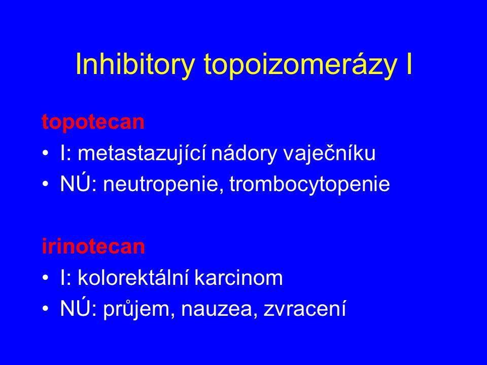 Inhibitory topoizomerázy I topotecan I: metastazující nádory vaječníku NÚ: neutropenie, trombocytopenie irinotecan I: kolorektální karcinom NÚ: průjem