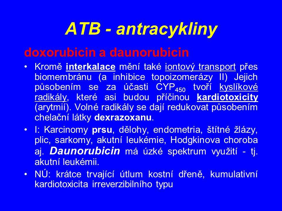 ATB - antracykliny doxorubicin a daunorubicin Kromě interkalace mění také iontový transport přes biomembránu (a inhibice topoizomerázy II) Jejich půso