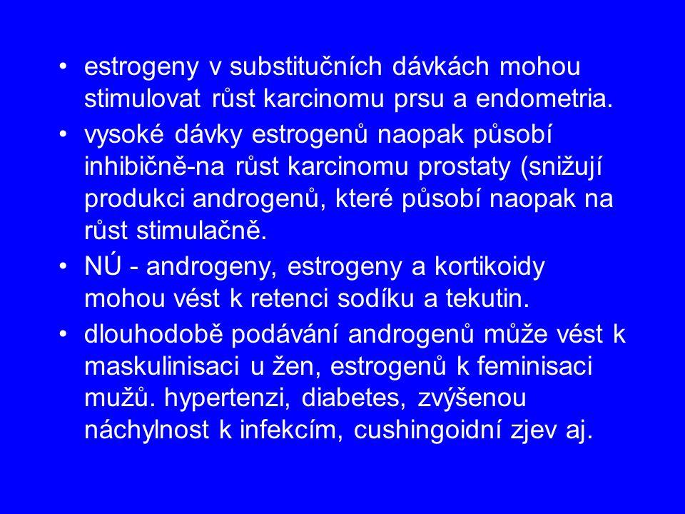 estrogeny v substitučních dávkách mohou stimulovat růst karcinomu prsu a endometria. vysoké dávky estrogenů naopak působí inhibičně-na růst karcinomu