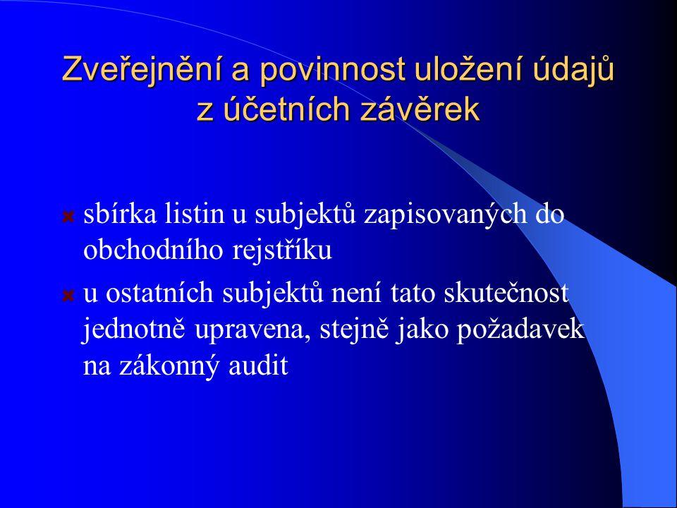 Přezkoumání hospodaření vykonávané auditorem  auditorskou službou k ověřování dalších skutečností  obsah zprávy dle zákona č.420/2004 Sb., o přezkoumávání hospodaření  musí obsahovat i náležitosti vycházející z ISAE 3000  výsledkem přezkoumání hospodaření je zpráva o výsledku přezkoumání hospodaření