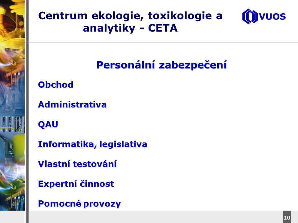 DyStar – Aliachem meeting 10 Centrum ekologie, toxikologie a analytiky - CETA Personální zabezpečení Personální zabezpečeníObchodAdministrativaQAU Inf
