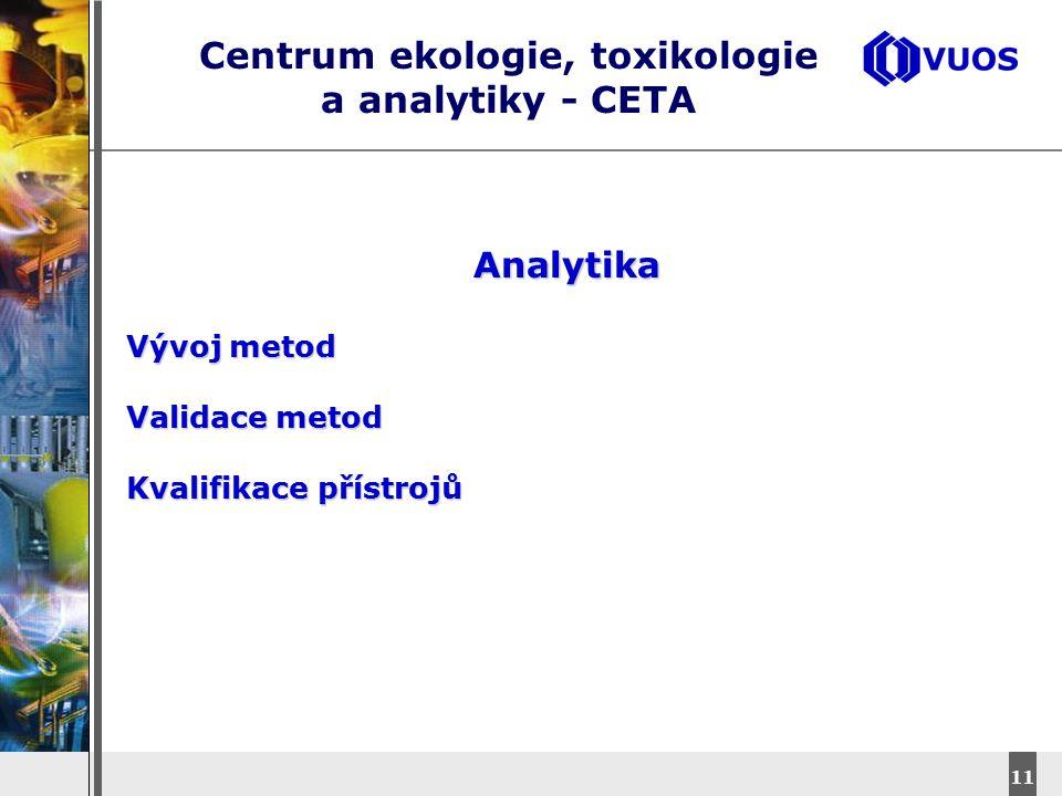 DyStar – Aliachem meeting 11 Centrum ekologie, toxikologie a analytiky - CETA Analytika Vývoj metod Validace metod Kvalifikace přístrojů