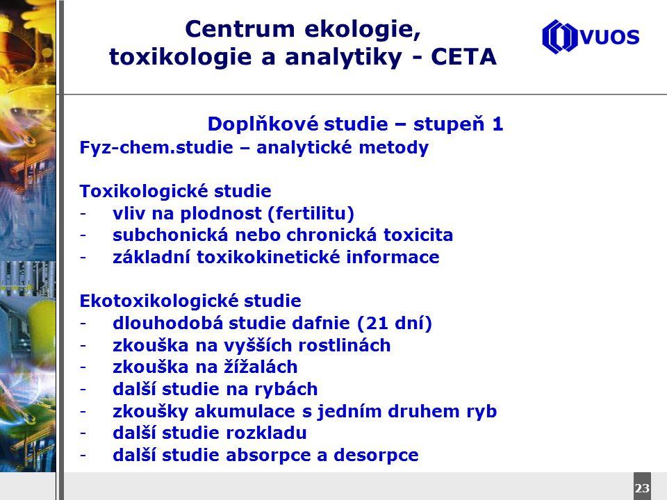 DyStar – Aliachem meeting 23 Centrum ekologie, toxikologie a analytiky - CETA Doplňkové studie – stupeň 1 Fyz-chem.studie – analytické metody Toxikolo