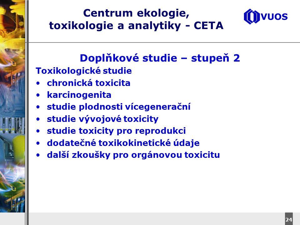DyStar – Aliachem meeting 24 Centrum ekologie, toxikologie a analytiky - CETA Doplňkové studie – stupeň 2 Toxikologické studie chronická toxicita karc