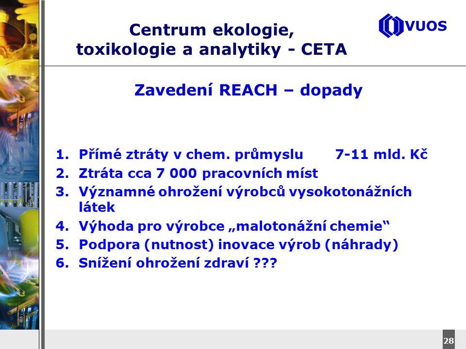 DyStar – Aliachem meeting 28 Centrum ekologie, toxikologie a analytiky - CETA Zavedení REACH – dopady 1.Přímé ztráty v chem. průmyslu7-11 mld. Kč 2.Zt