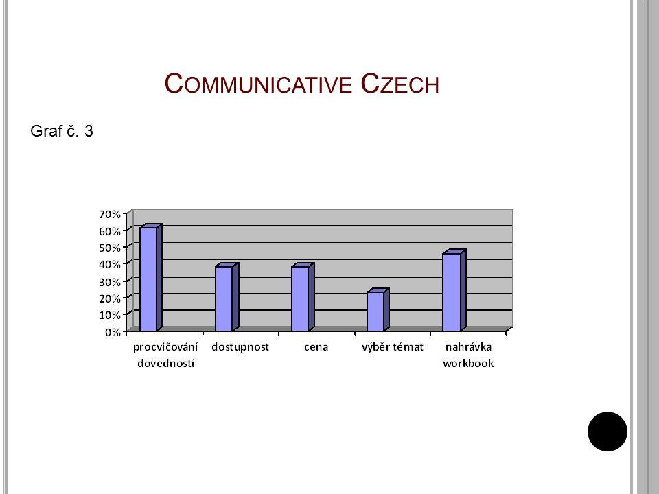 C OMMUNICATIVE C ZECH Graf č. 3