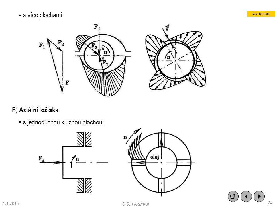 = s více plochami: B) Axiální ložiska = s jednoduchou kluznou plochou:    24 © S. Hosnedl POTŘEBNÉ 1.1.2015