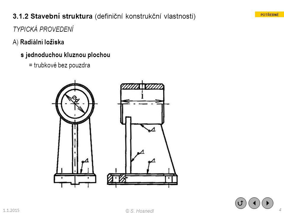 3.1.2 Stavební struktura (definiční konstrukční vlastnosti) TYPICKÁ PROVEDENÍ A) Radiální ložiska s jednoduchou kluznou plochou = trubkové bez pouzdra