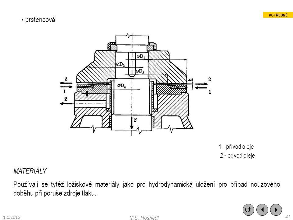 1 - přívod oleje 2 - odvod oleje MATERIÁLY Používají se tytéž ložiskové materiály jako pro hydrodynamická uložení pro případ nouzového doběhu při poru