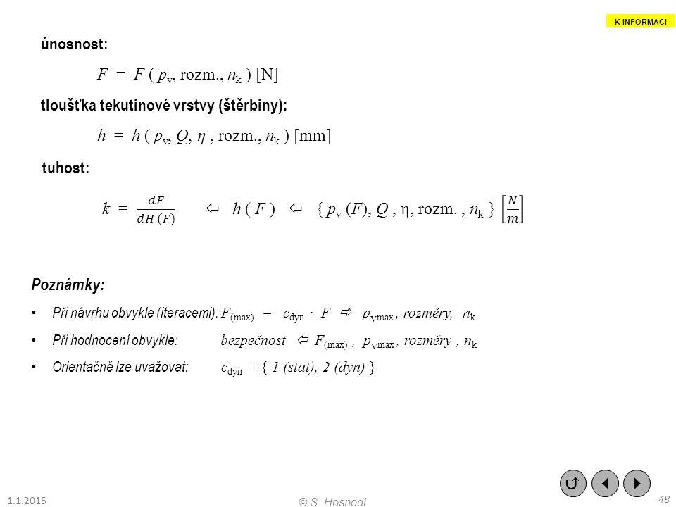 únosnost: F = F ( p v, rozm., n k ) [N] tloušťka tekutinové vrstvy (štěrbiny): h = h ( p v, Q, η, rozm., n k ) [mm] Poznámky: Při návrhu obvykle (iter