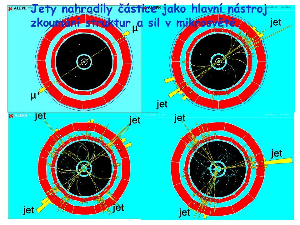 Žatec 24.6.2008Otevřená věda regionům14 jet μ+μ+ μ-μ- Jety nahradily částice jako hlavní nástroj zkoumání struktur a sil v mikrosvětě.
