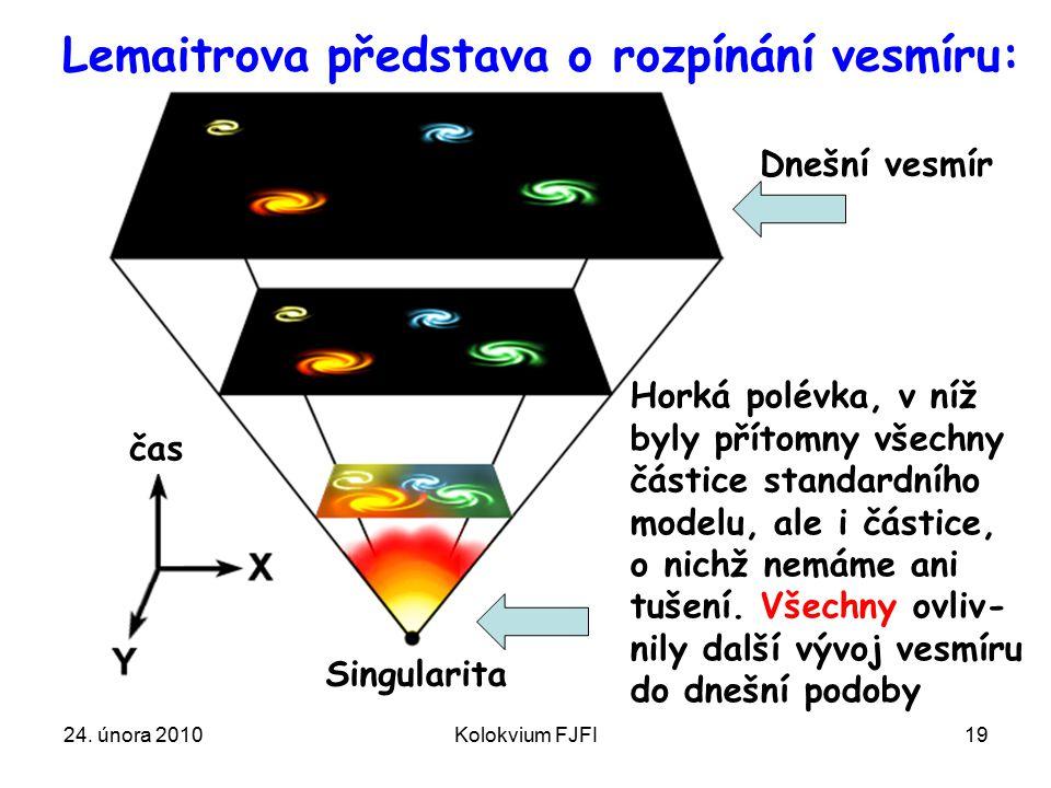 24. února 2010Kolokvium FJFI19 Singularita čas Lemaitrova představa o rozpínání vesmíru: Horká polévka, v níž byly přítomny všechny částice standardní